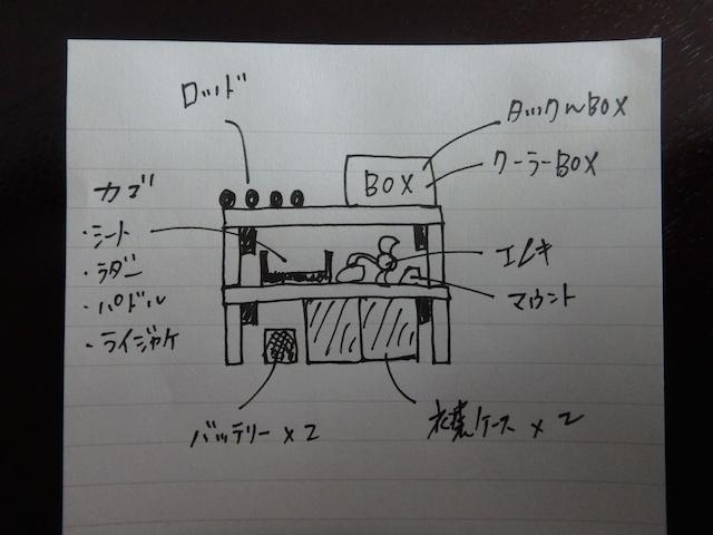 バモス(軽バン)カートップ