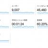 当ブログのアクセス数大公開