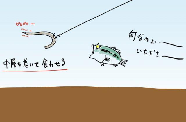 バス釣り ネコリグ 使い方 中層引き 巻きネコ